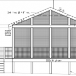 Rendering of new screen porch